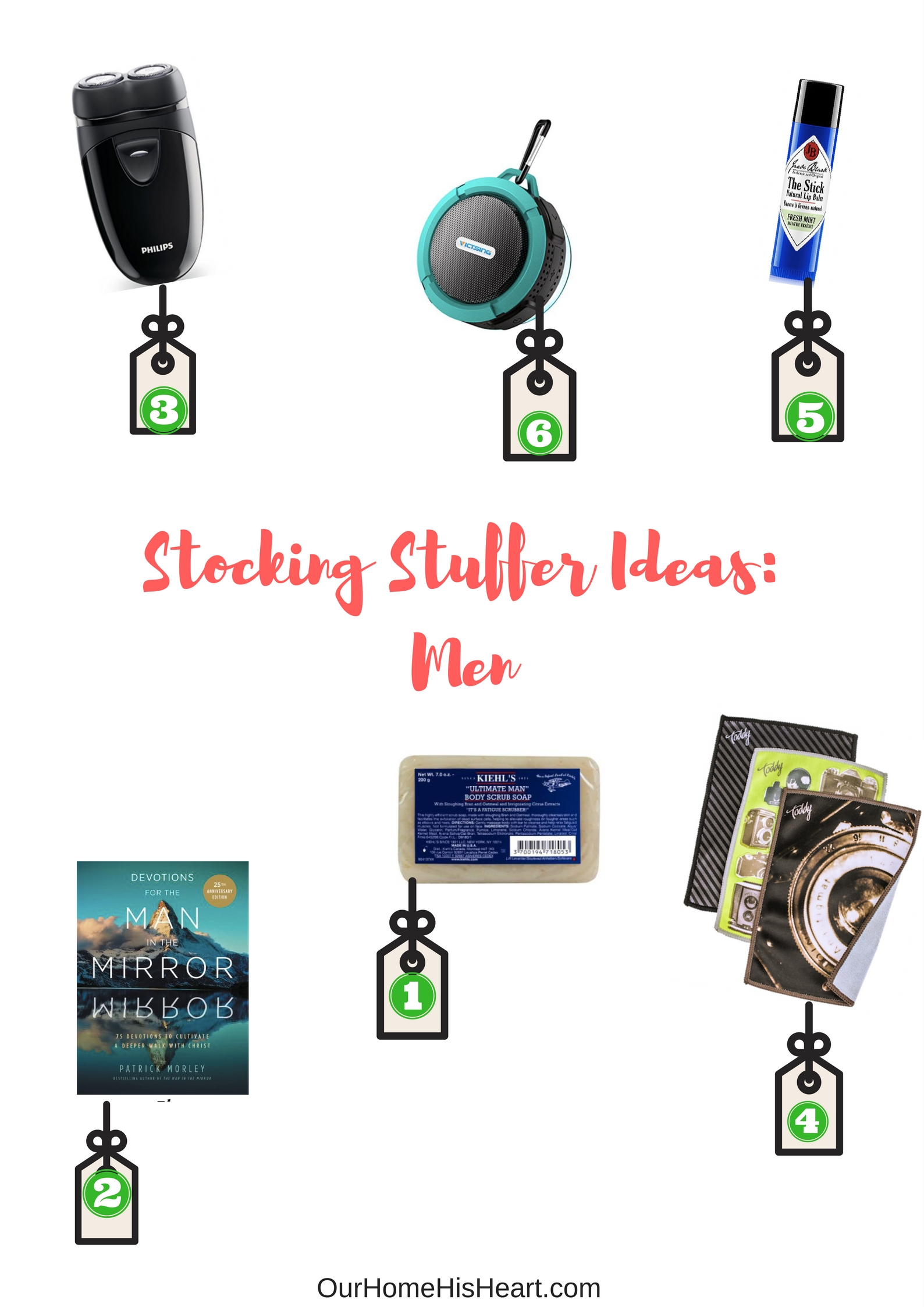 Stocking Stuffer Ideas for Men